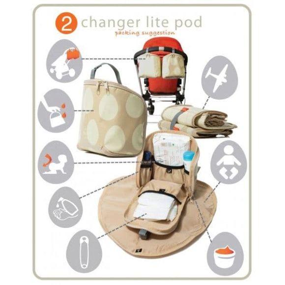 Τσάντα αλλαξιέρα Pacapod Hastings Ink stripe στο Bebe Maison